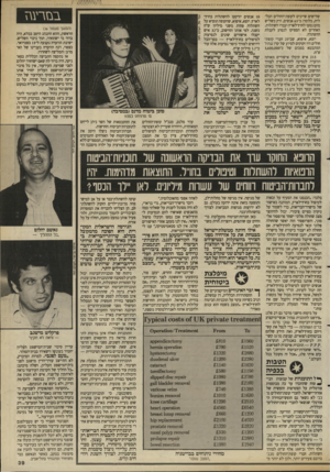 העולם הזה - גליון 2690 - 22 במרץ 1989 - עמוד 39   שלישים שייכים לקופת־החולים הכללית, כלומר: כ־ 65 אנשים, ורק כשליש מהם נסעו לחוץ־לארץ ועברו השתלות. האחרים לא הספיקו לנסוע לקבלת ההשתלה. יוצא, איפוא, שכ־ 20 חברי