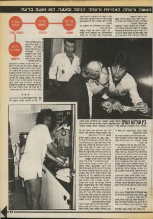 העולם הזה - גליון 2722 - 1 בנובמבר 1989 - עמוד 49 | האשה נרצחה. האחיינית נרצחה. הגיסה נפצעה. הוא נאש בה!גח מקור פליאה למישפחה. לפני חמש שנים נכנסה עדינה סבאג למכוניתה, ונהרגה מפיצוץ של חומר־נפץ, שבו מולכדה